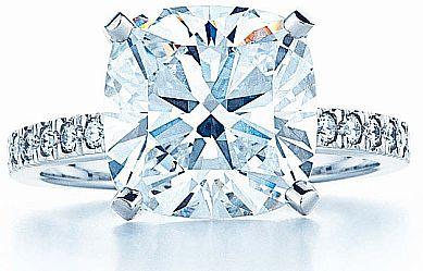 Tiffany's Novo Ring